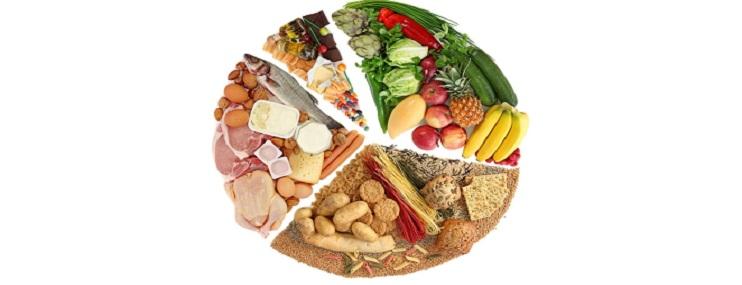 Правильная пропорция жиров, белков и углеводов